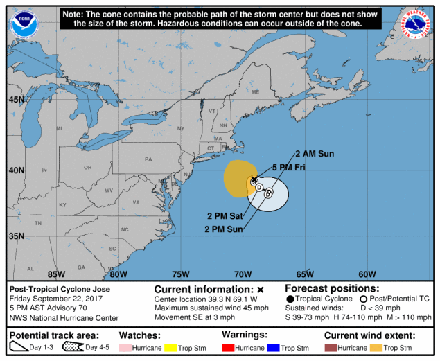 Post-Tropical Cyclone Jose Track