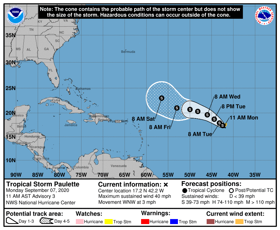 This week in the Tropics 9/7